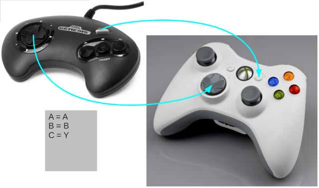 Xbox 360 emulator ile oyunlarda gamepad nasıl 0c7alıştırılır?