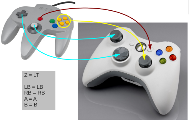 Map Emulator Controller To Xbox 360 Controller Tepette